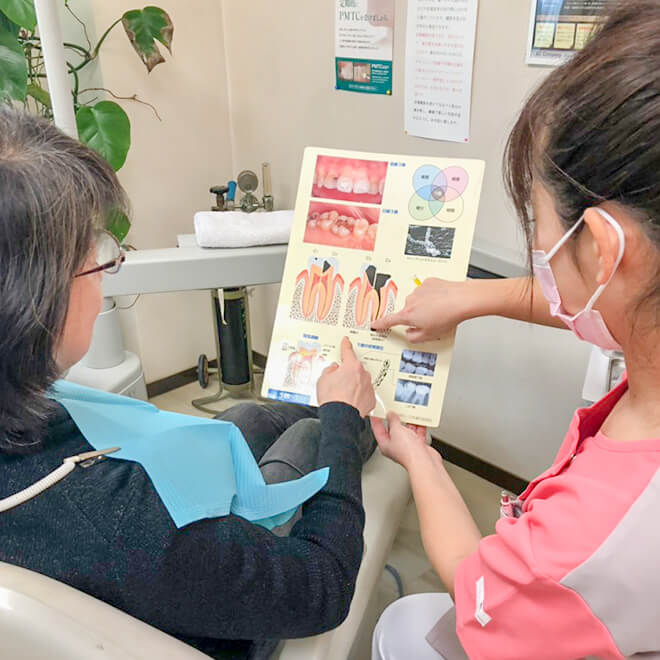 河村歯科医院の治療方針その1